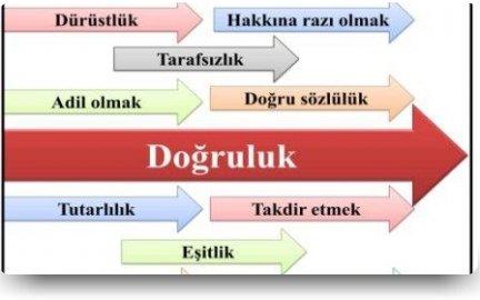 dogru-2